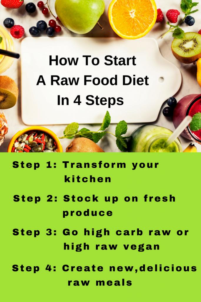 How to start a raw vegan diet